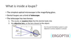 Ergoptix Loupes FAQ v3 Max_007