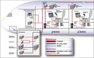 Пассивная система охлаждения электронного блока IFES