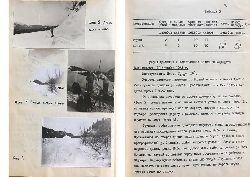 Чалба 1983 | Блог о путешествиях и треккинге 60+ | Сергей Чеботов
