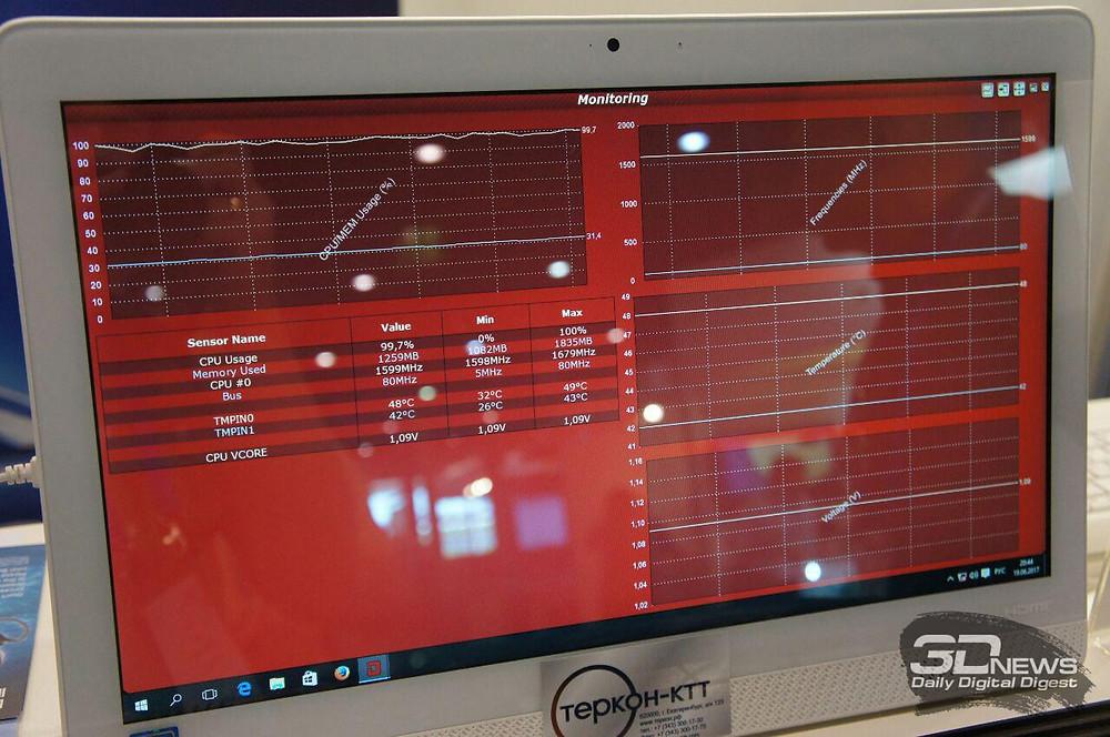 """Портал servernwes отметил инновации """"Теркон"""" на выставке ISC-2017"""