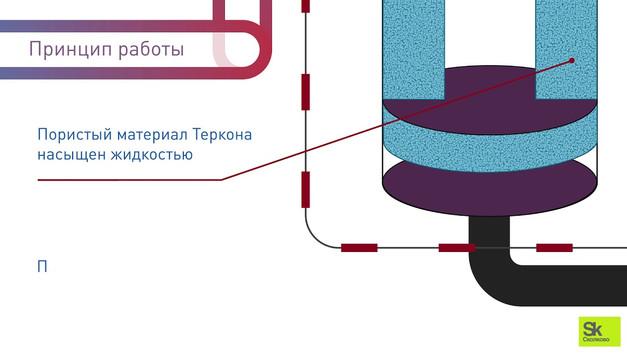 LHP technology