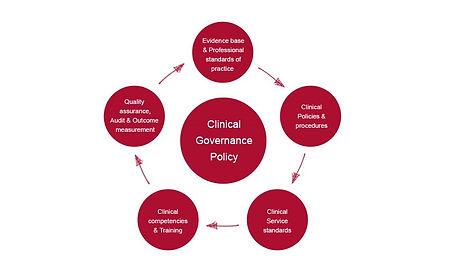clinical_governance.jpg