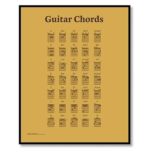 Guitar Akkorder (40x50)