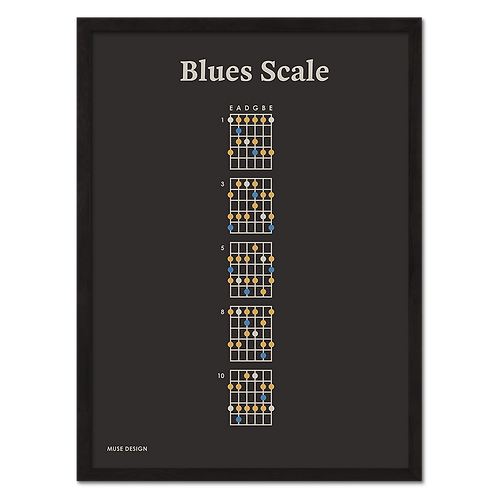 Blues Skala Plakat, sort (30x40)