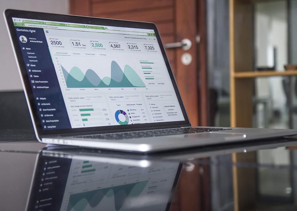 A dashboard shows B2B digital marketing analytics