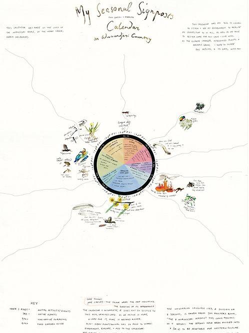 Your Season Signpost Calendar on Wurundjeri Country (Blank)
