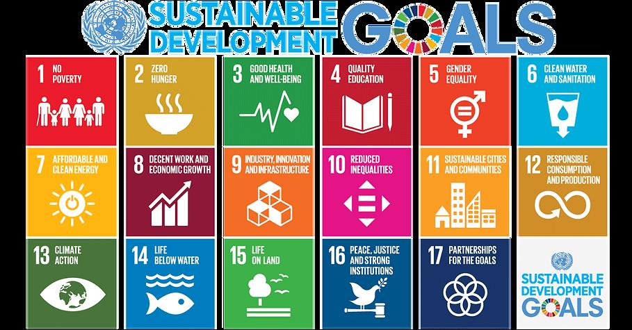 UN-SDGs-overview.png