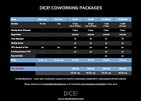 Coworking Space in Bangkok, Pricing and Packages