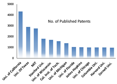 No published patents.png