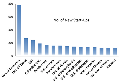 No new startups.png