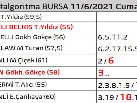 s1892 BURSA 11/6/2021 Cuma