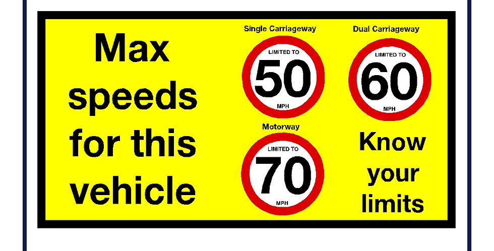 Know your limits Sign - Self Adhesive - A4/A3