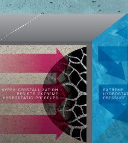 Xypex stopper fukt i betong