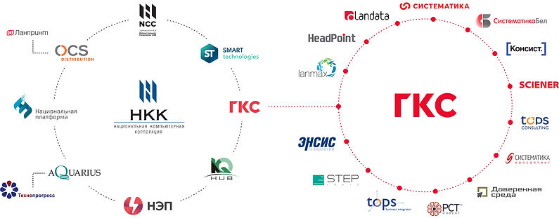Инфографика, группа компаний