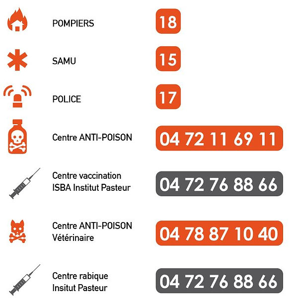 urgences pharmacie serrieres 01