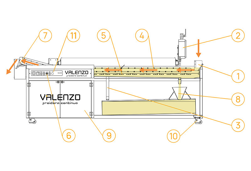 freidora-industrial-st3-maxi.jpg