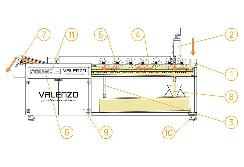freidora-industrial-st4-maxi.jpg