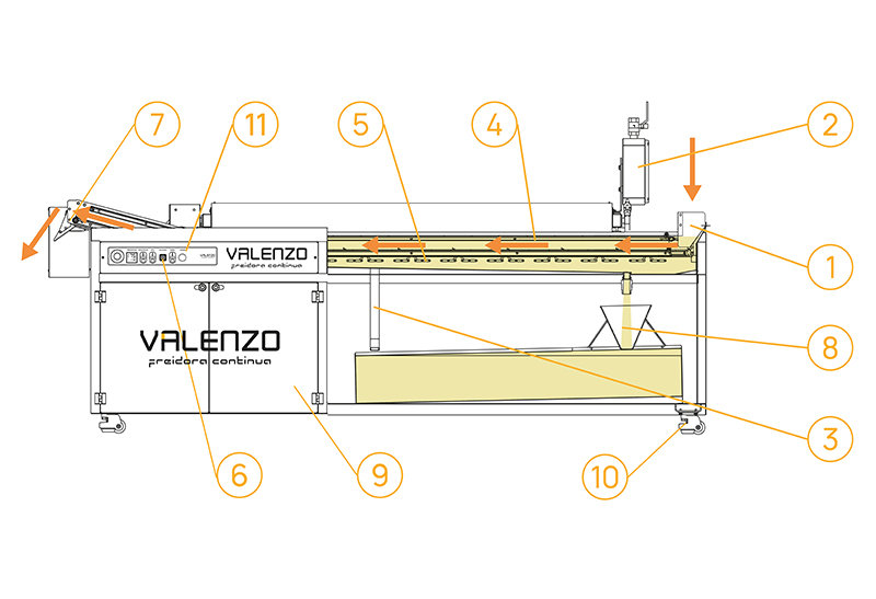 freidora-industrial-st2-maxi.jpg