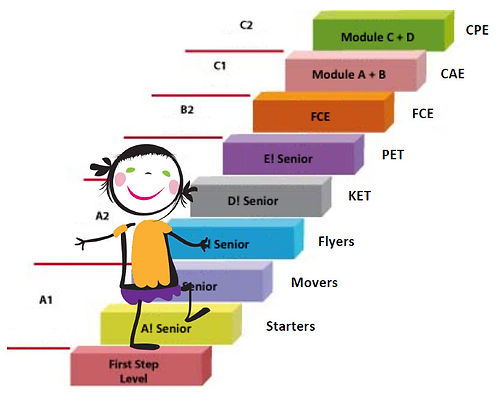 young learners content page image.jpg