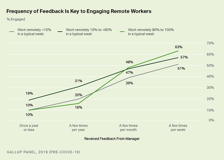 gallup_workplace_insights_1.png