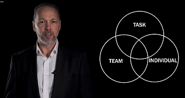Aspire MCL | Leadership and Team Building Videos