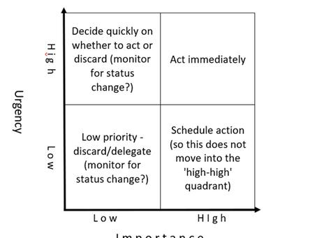 Crises Provide Opportunities for Organisational Change