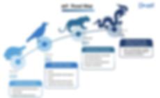 aelf roadmap, aelf price, where to buy aelf, aelf coin price prediction