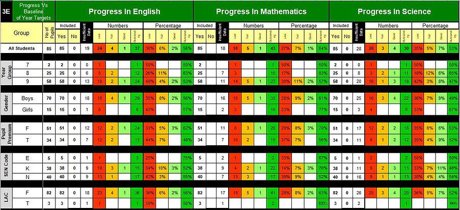 Progress EMS.JPG