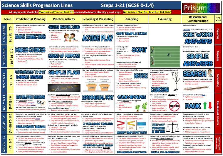 Progression Lines 3.JPG