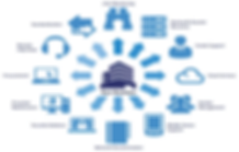 Managed-Services-Include-800x644-1.png