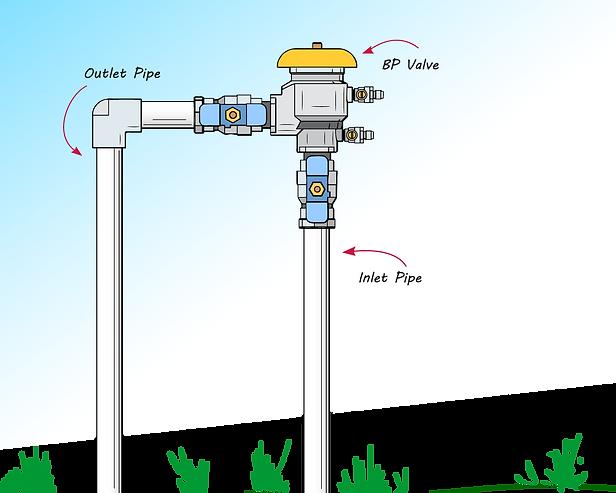 ReValv Winterizer Kit Retrofits Sprinkler Systems