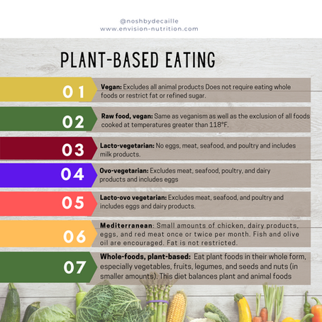 Let's Redefine Plant-Based in 2021