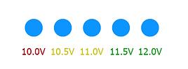 Battery Level Indicator Voltage Steps