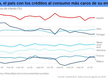 España, el país con los créditos al consumo más caros de su entorno