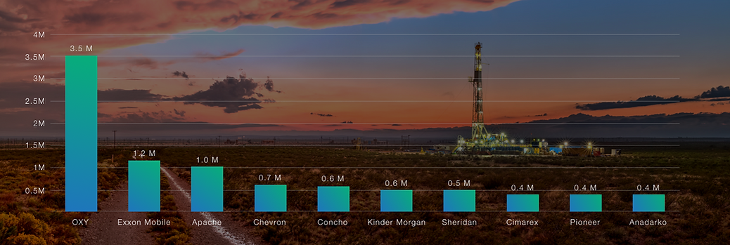 Water Production in the Permian.png