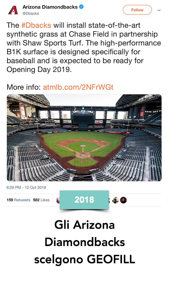 Gli Arizona Diamondbacks del Major League Baseball (MLB) Americano scelgono GEOFILL per il loro stadio