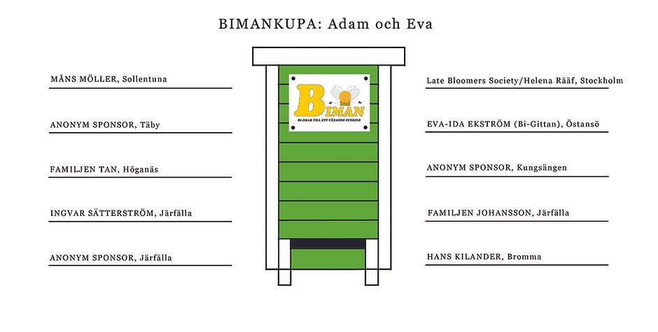 Bimankupa Adam och Eva 2021-04-22.jpg