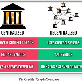 Crypto: Decentralized?  What is that?