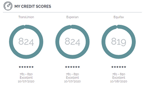 Monitoring your credit!