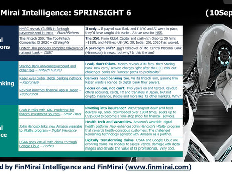 SprInsight 6 (10 September 2020)