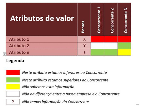 Matriz de Benchmarking