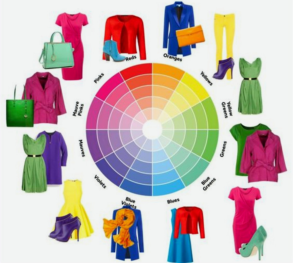Clothing Color Wheel