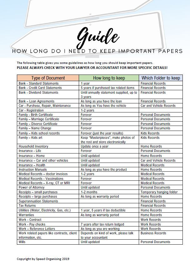 Guide_How long to keep important papers.