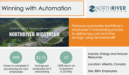 Case Study - NRM - Winning with Automati