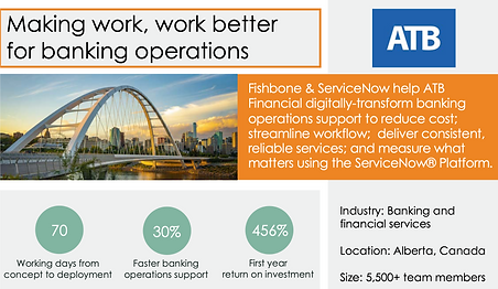 Case Study - ATB - Banking Ops.png