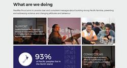 Pasefika Proud Website Content