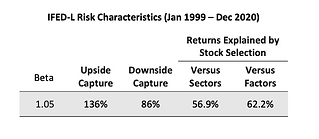 IFED-L - Risk Characteristics.png
