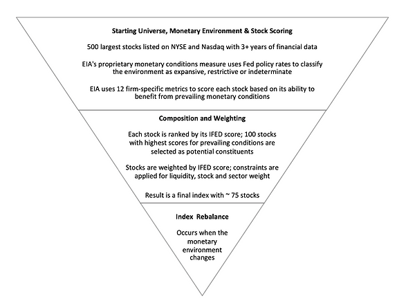 Index Methodology.png