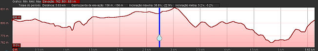 Altimetria - 5k (2).jpg