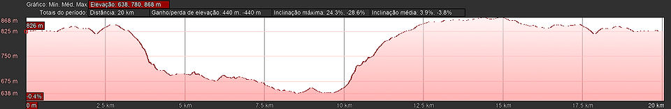 Trail - 20k OK.jpg